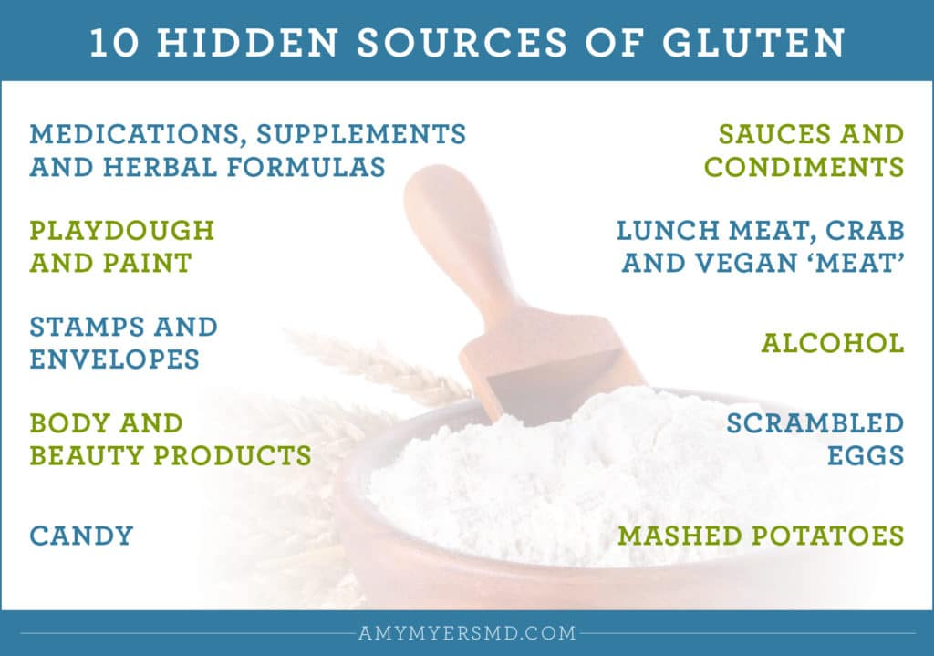 10 Hidden Sources of Gluten - Infographic - Amy Myers MD®