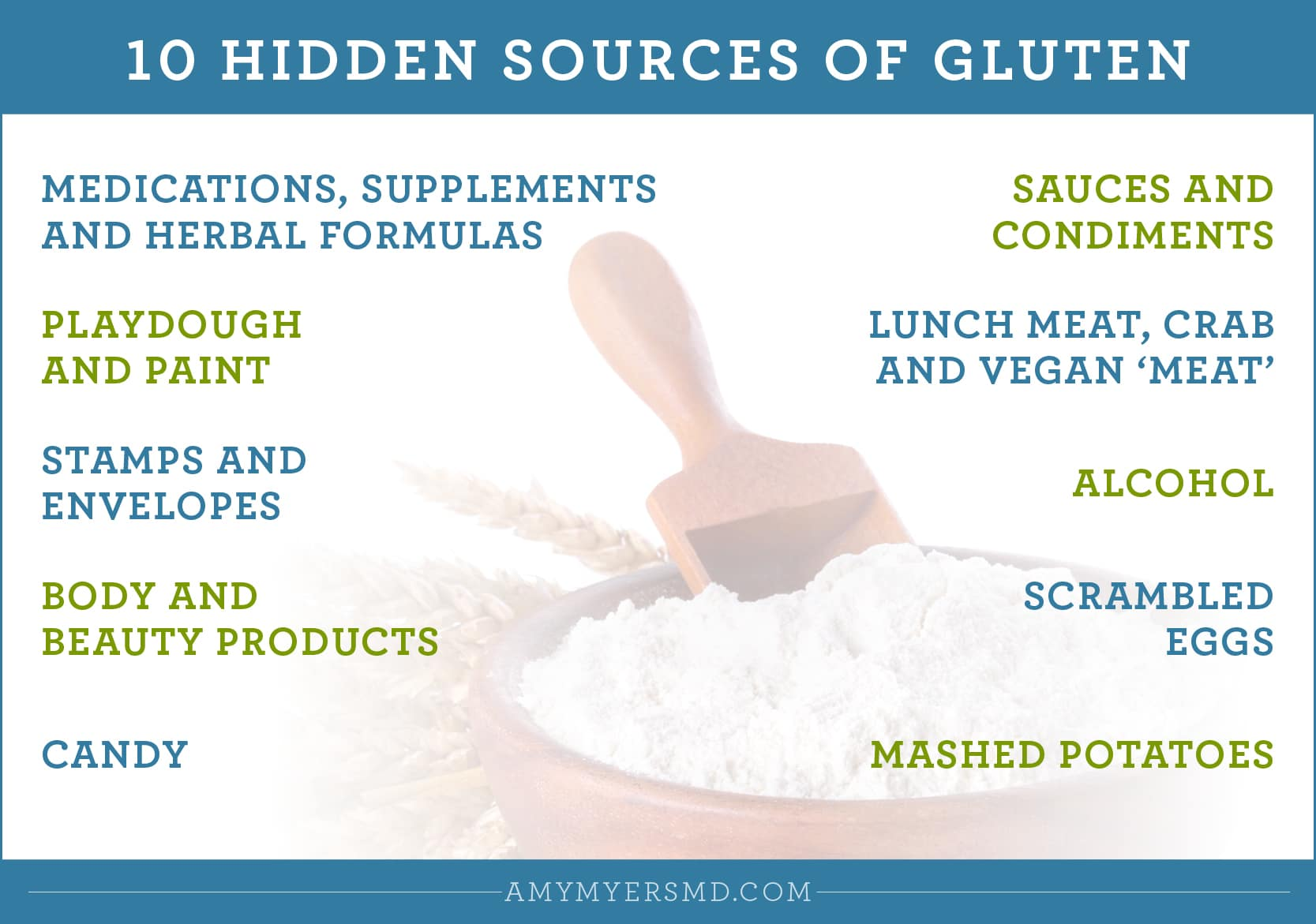 10 Hidden Sources of Gluten - Infographic - Amy Myers MD