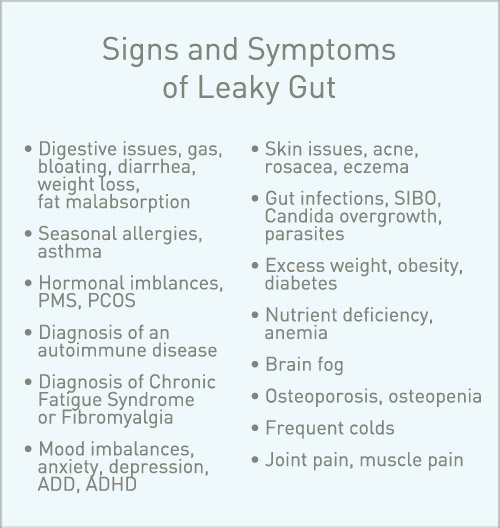 Signs and Symptoms of Leaky Gut - Infographic - Amy Myer MD®