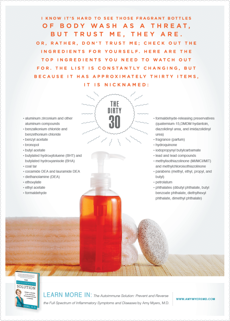 The Dirty 30 Toxic Body Product Ingredients - Infographic - Amy Myers MD