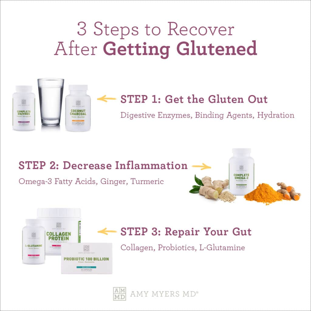 3 Steps To Recover From Getting Glutened - Infographic - Amy Myers MD®