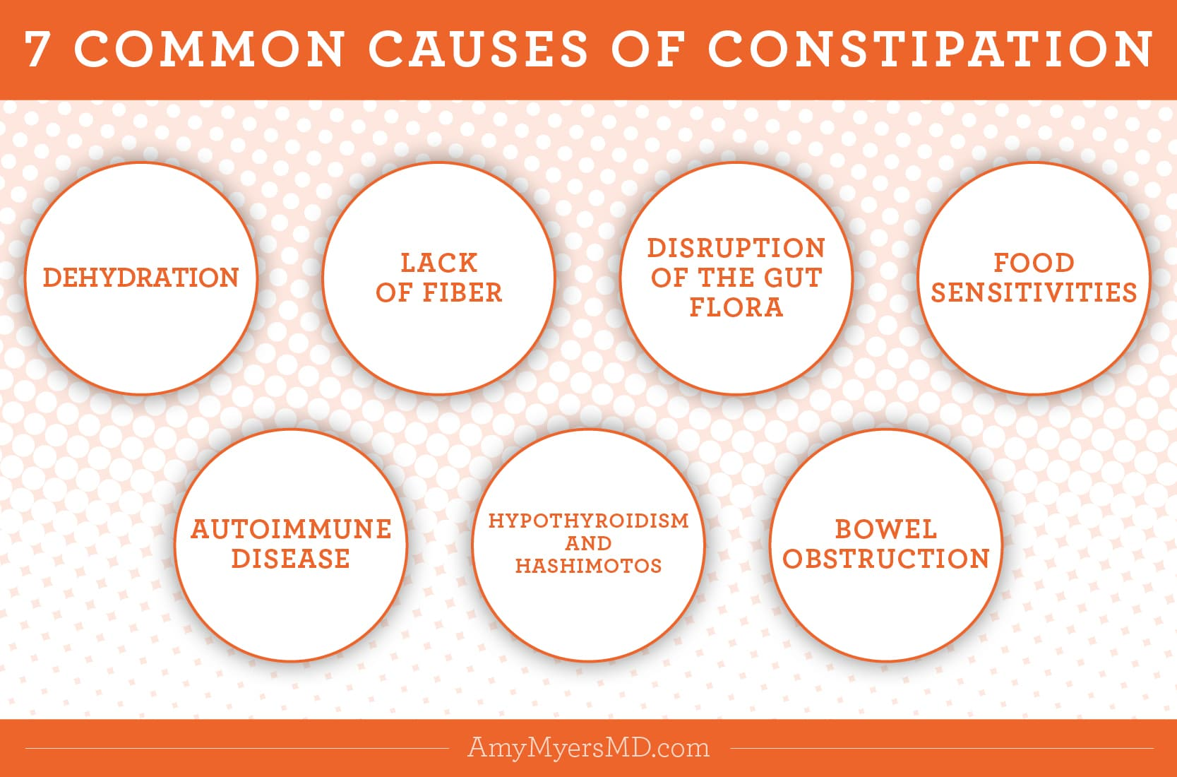 7 common causes of constipation