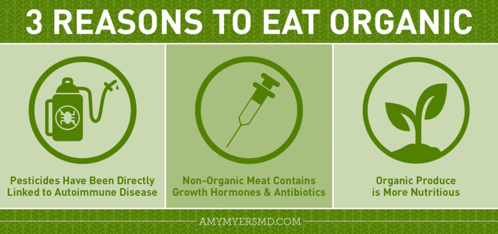 3 Reasons To Eat Organic - Infographic - Amy Myers MD®