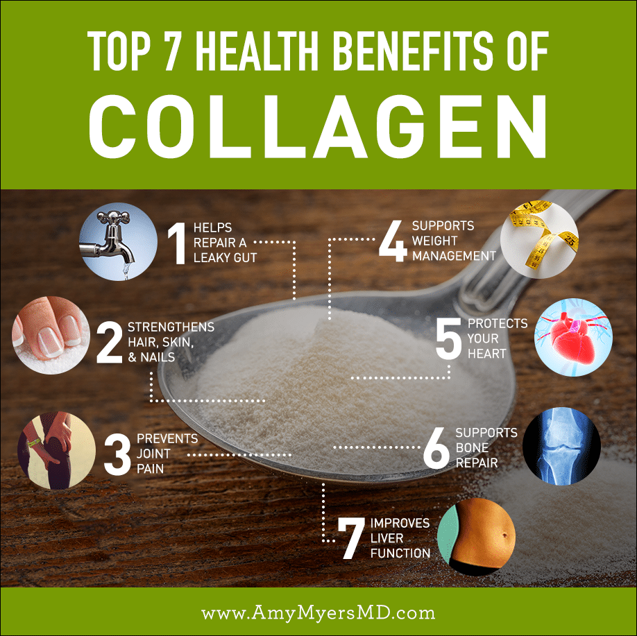 Where To Get Collagen From Food