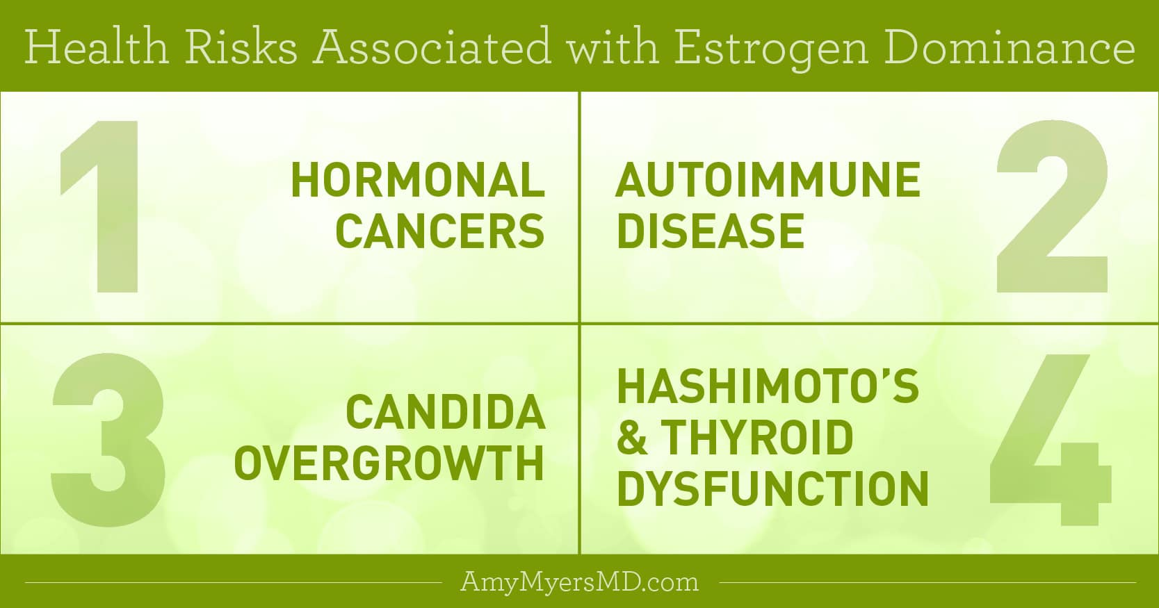 Health Risks Associated with Estrogen Dominance - infographic - Amy Myers MD