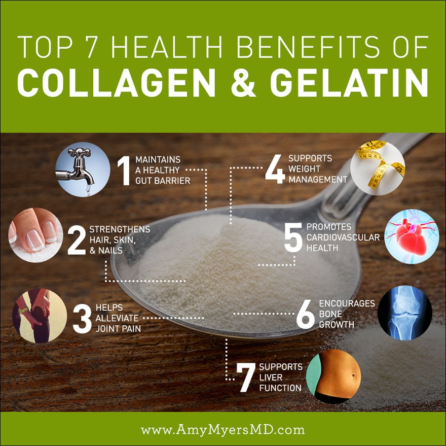 The Top 7 Health Benefits of Collagen & Gelatin - Infographic - Amy Myers MD®