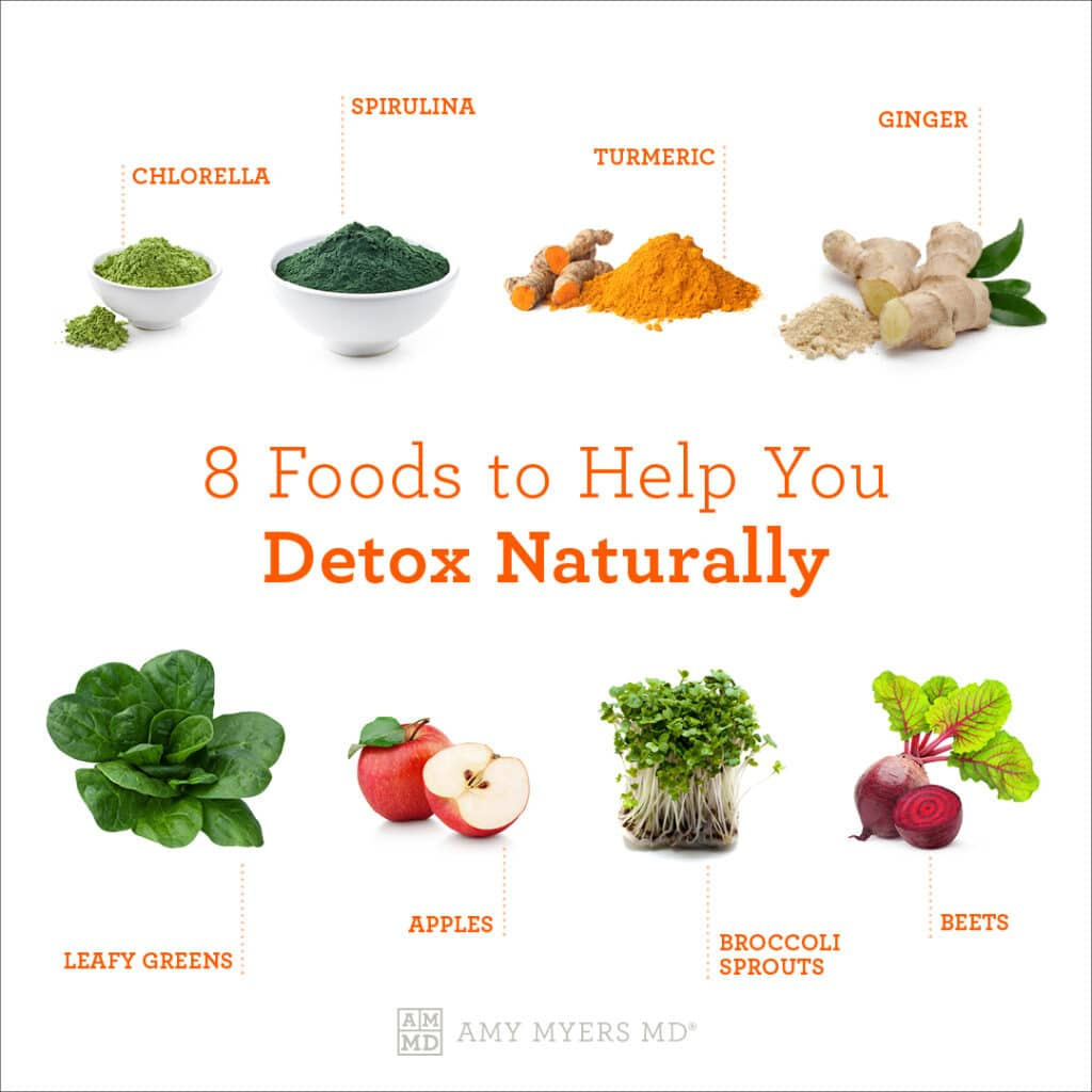 How to Detoxify Your Body Naturally - Infographic - Amy Myers MD®