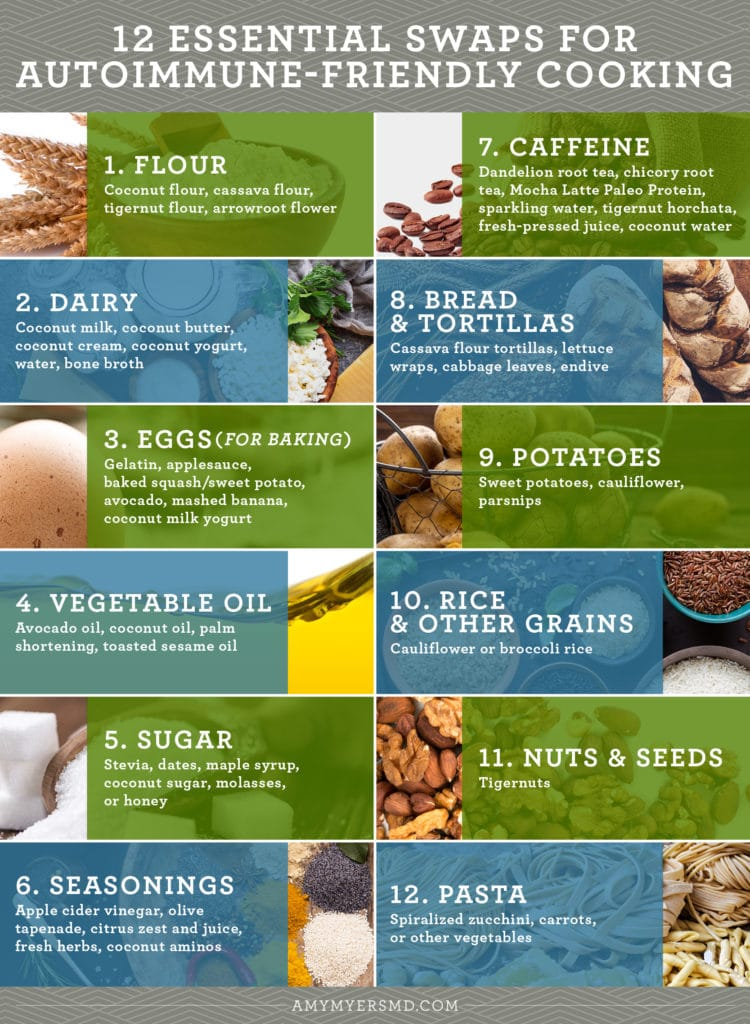 12 Essential Swaps For Autoimmune-Friendly Cooking - Infographic - Amy Myers MD®