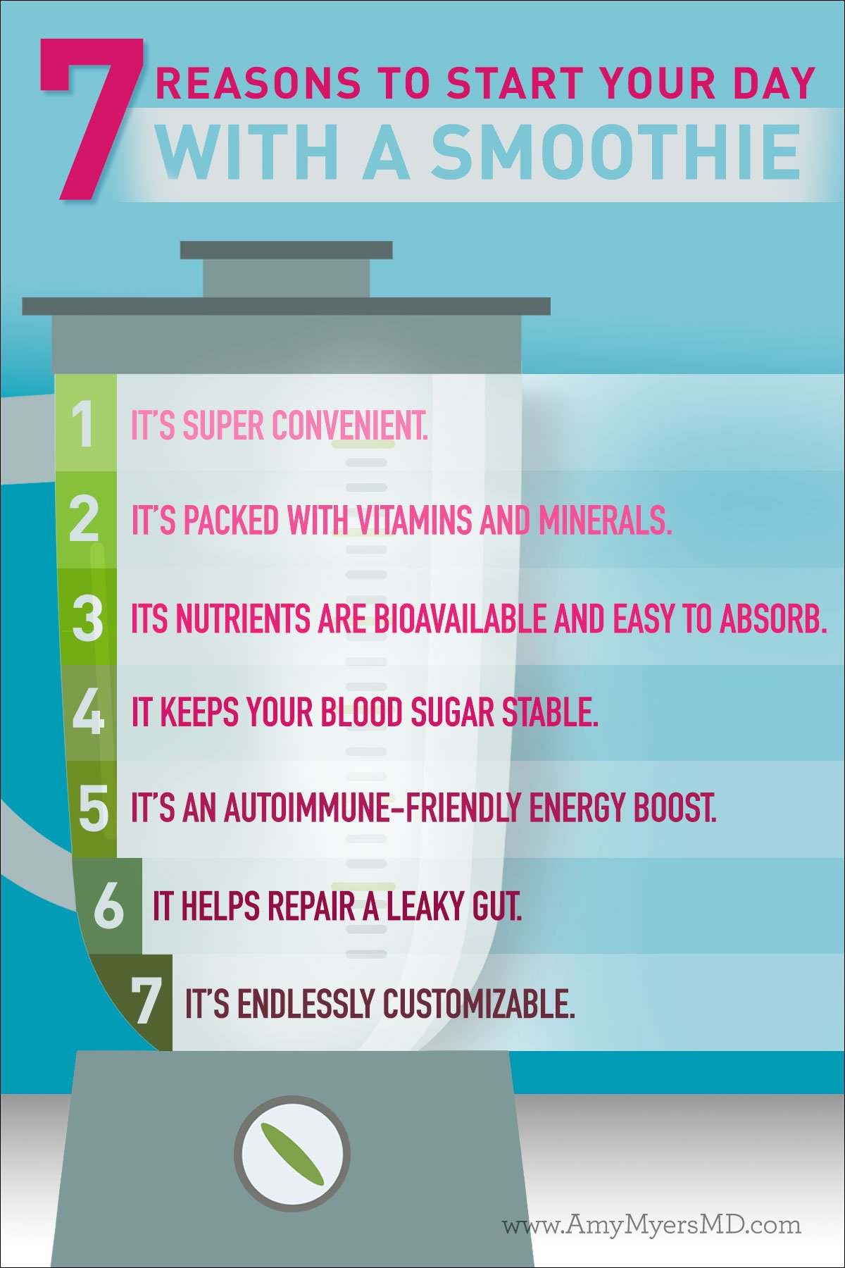 7 Reasons to Start Your Day with a Smoothie - Infographic - Amy Myers MD