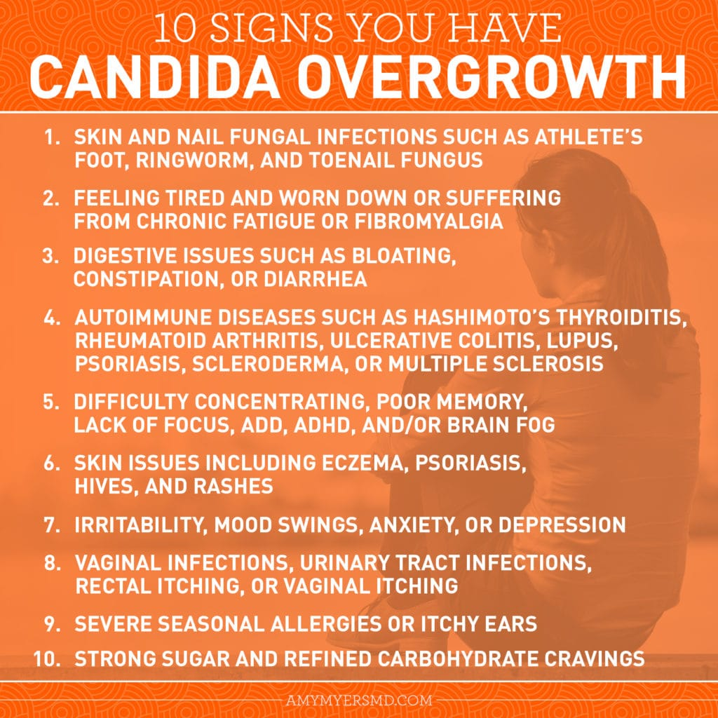 10 Common Signs and Symptoms of Candida Overgrowth - Infographic - Amy Myers MD®