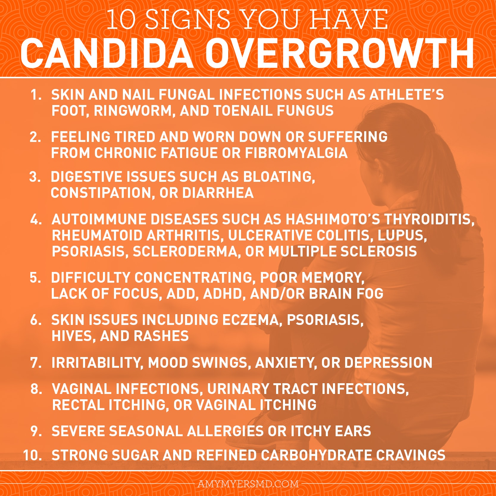 Pleasing 10 Signs You Have Candida Overgrowth How To Eliminate It Customarchery Wood Chair Design Ideas Customarcherynet