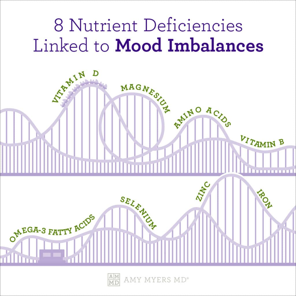 8 Nutrient Deficiencies Linked to Mood Imbalances - Infographics - Amy Myers MD®