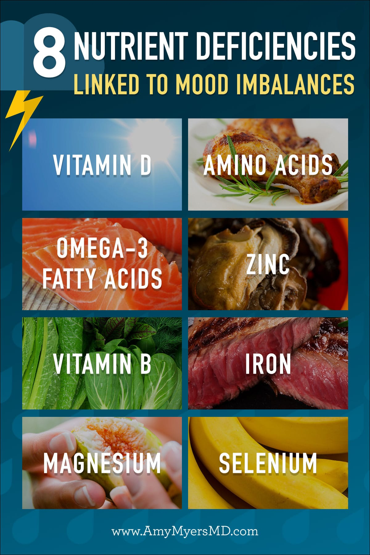 8 Nutrient Deficiencies Linked to Mood Imbalances - Infographic - Amy Myers MD