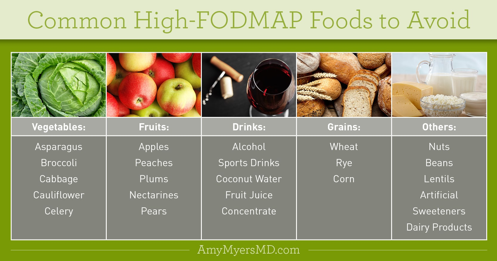 Low-FODMAP diet