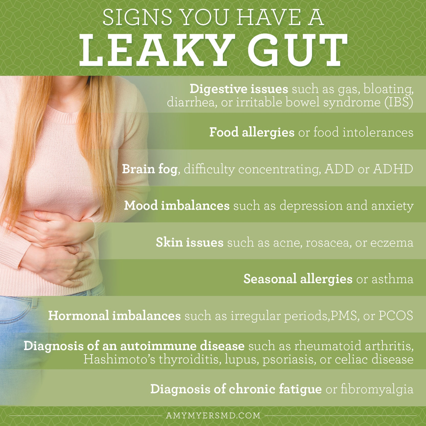 Graphic depiction of the 9 signs of leaky gut