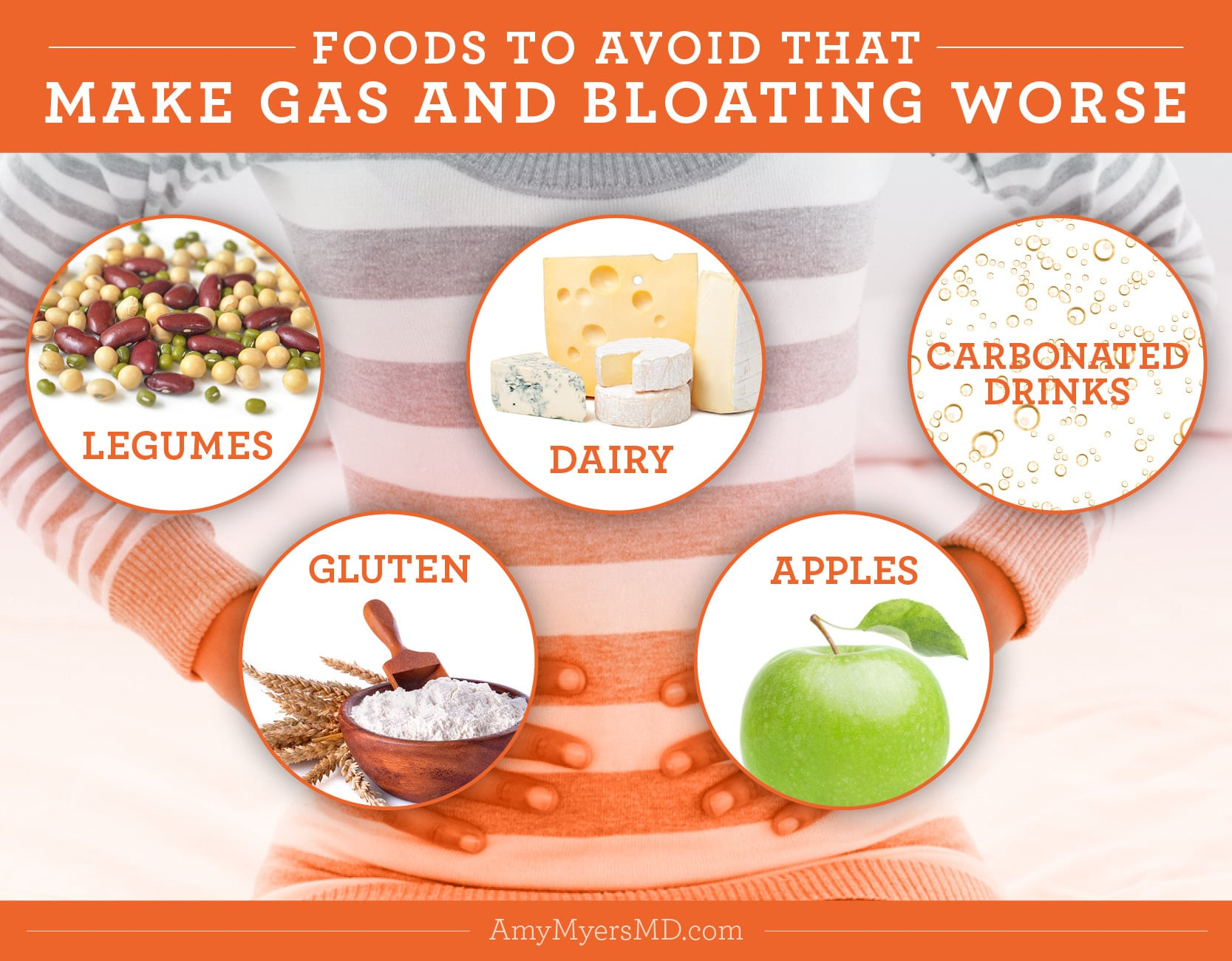 Foods to Avoid That Make Gas and Bloating Worse - Infographic - Amy Myers MD