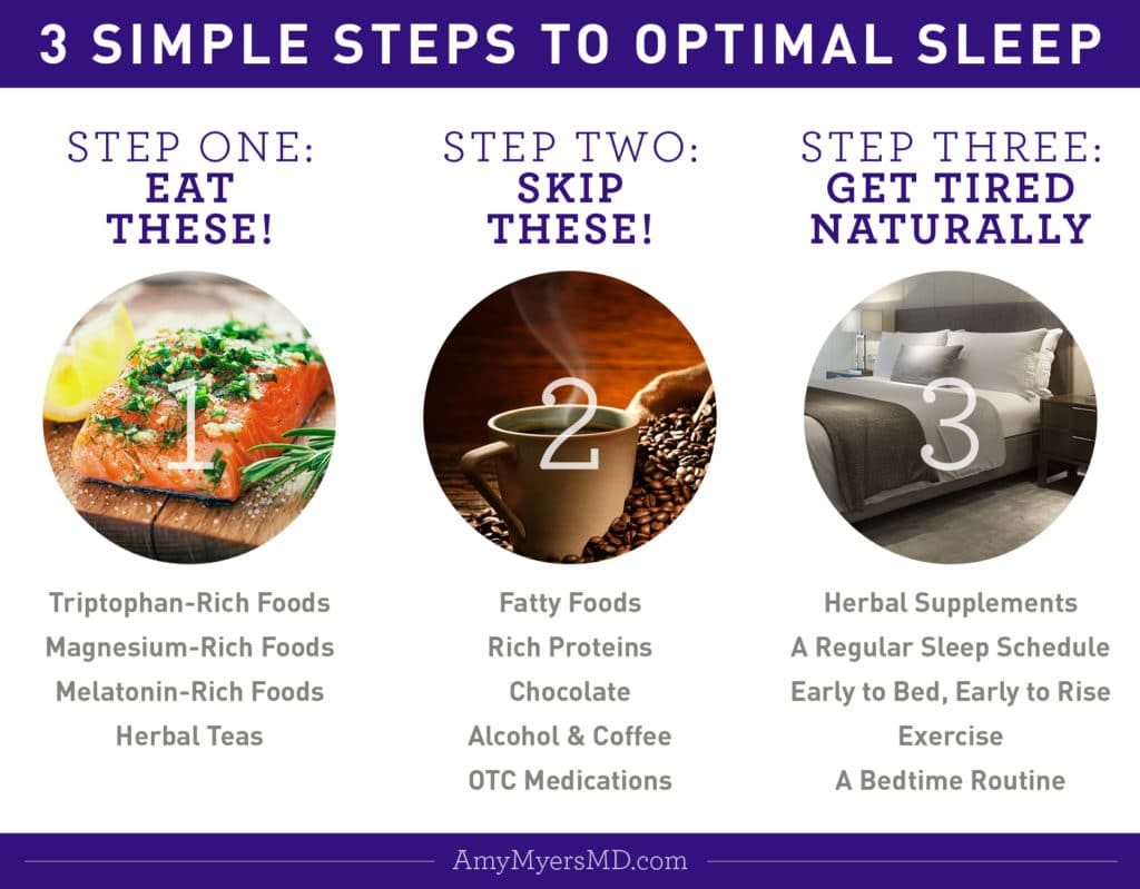 3 Simple Steps To optimal Sleep - Infographic - Amy Myers MD®
