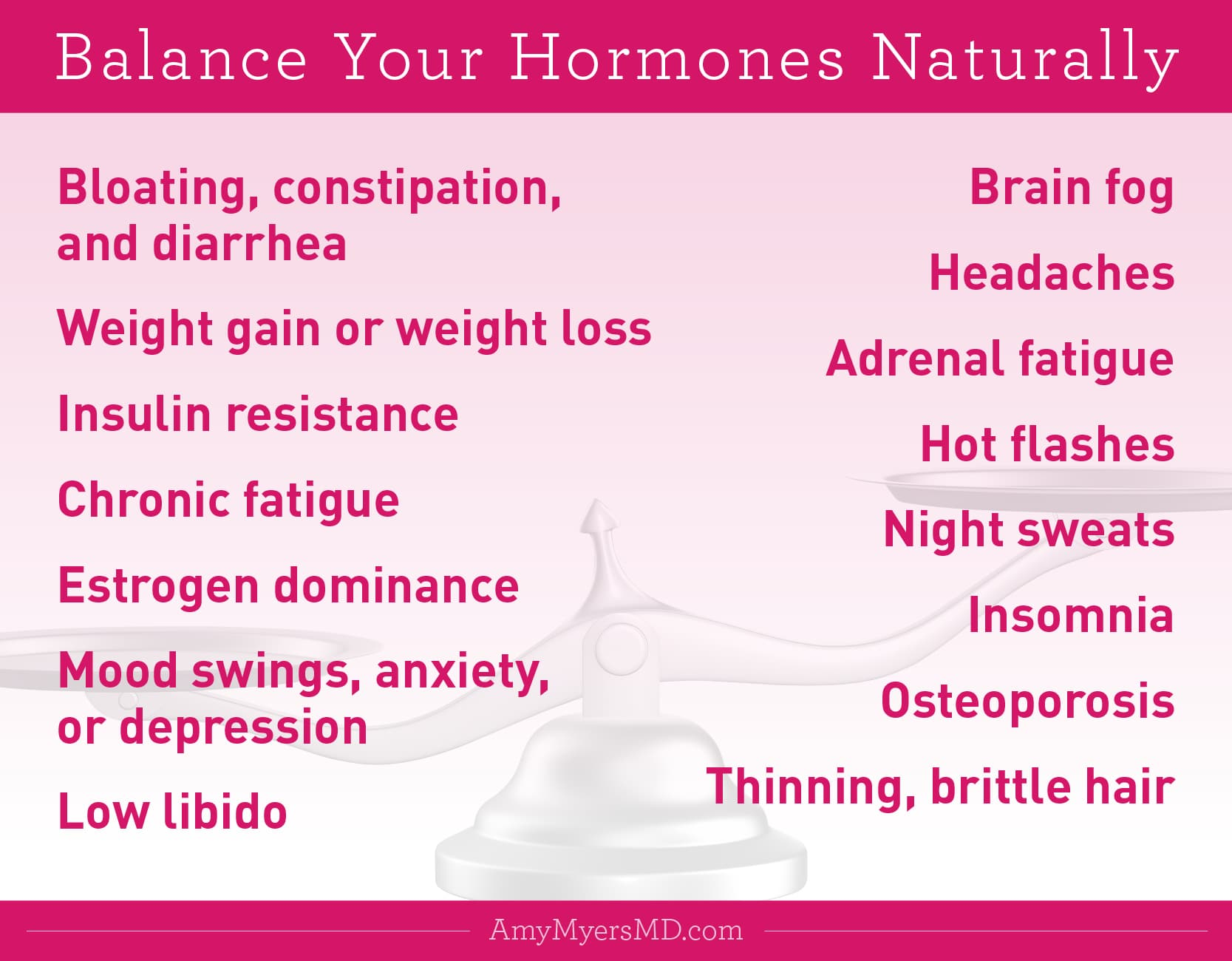 Symptoms of Hormone Imbalance - Infographic - Amy Myers MD