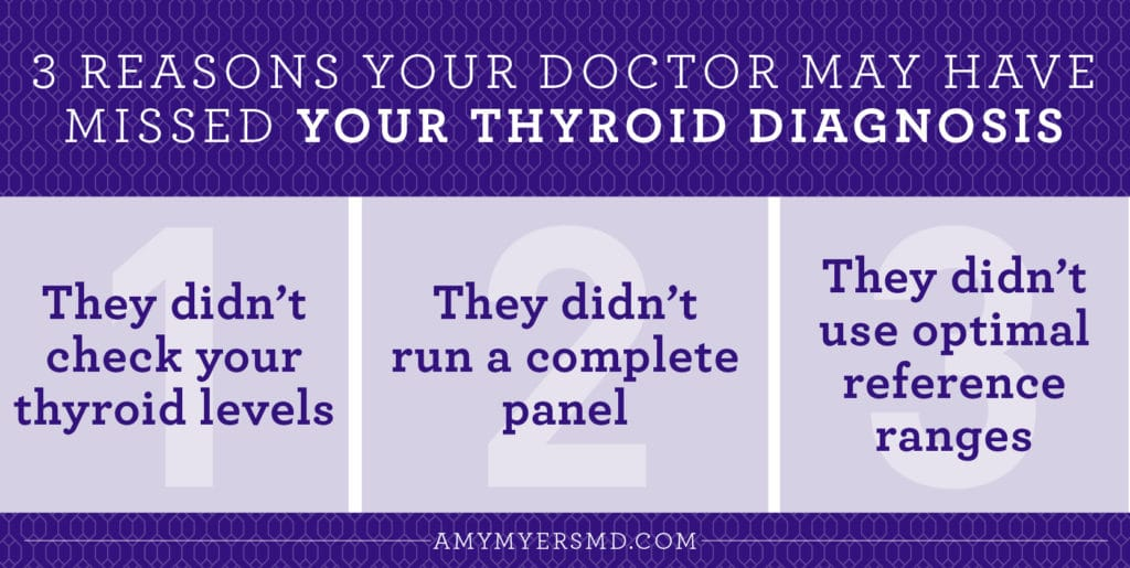 3 Reasons Your Doctor Missed Hashimoto's - Infographic - Amy Myers MD®