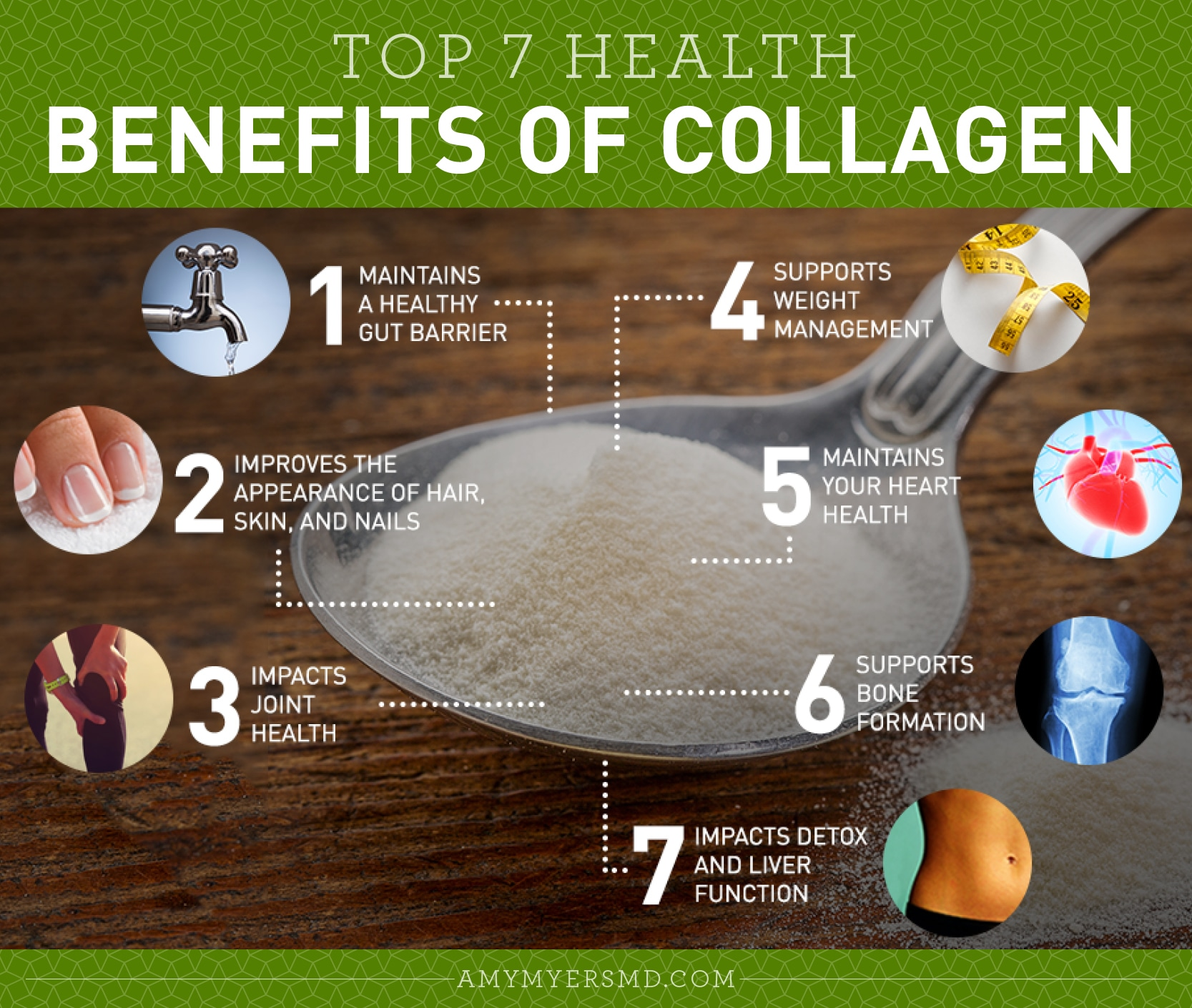 Surprising Health Benefits of Collagen - Infographic - Amy Myers MD