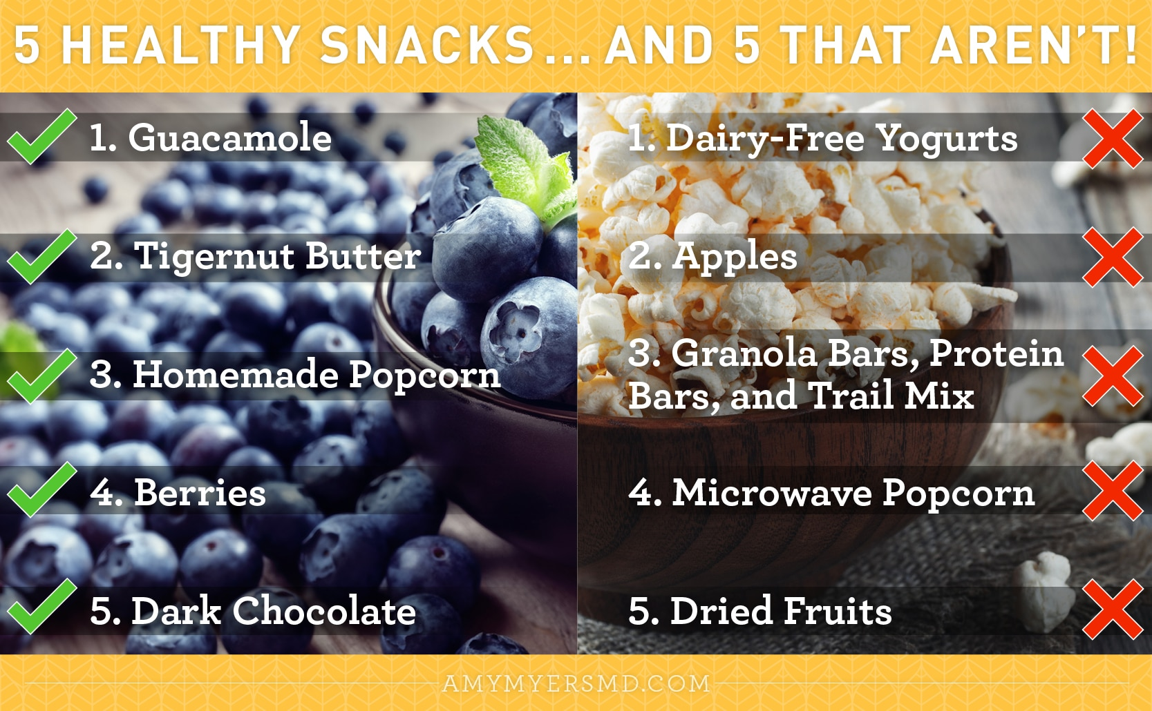 5 Quick Healthy Snacks to Enjoy - 5 that Aren't - Berries and Popcorn - Infographic - Amy Myers MD