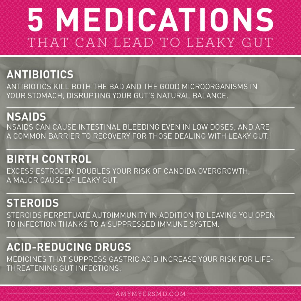 5 Medications That Can Lead To Leaky Gut - Infographic - Amy Myers MD®