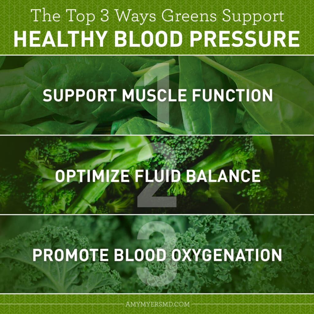 The Top 3 Ways Greens Support - Infographic - Amy Myers MD®