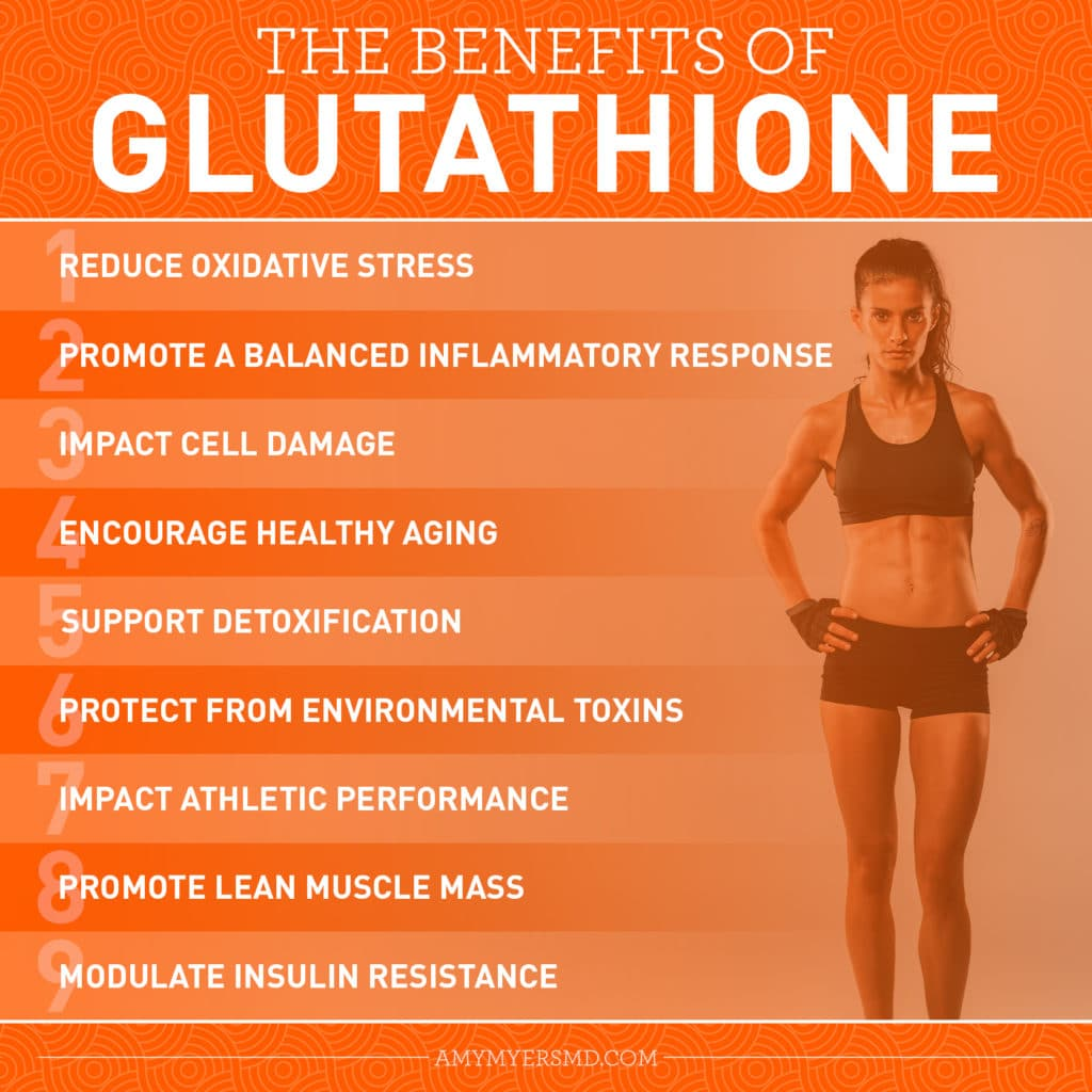 The Benefits of Glutathione - Infographic - Amy Myers MD