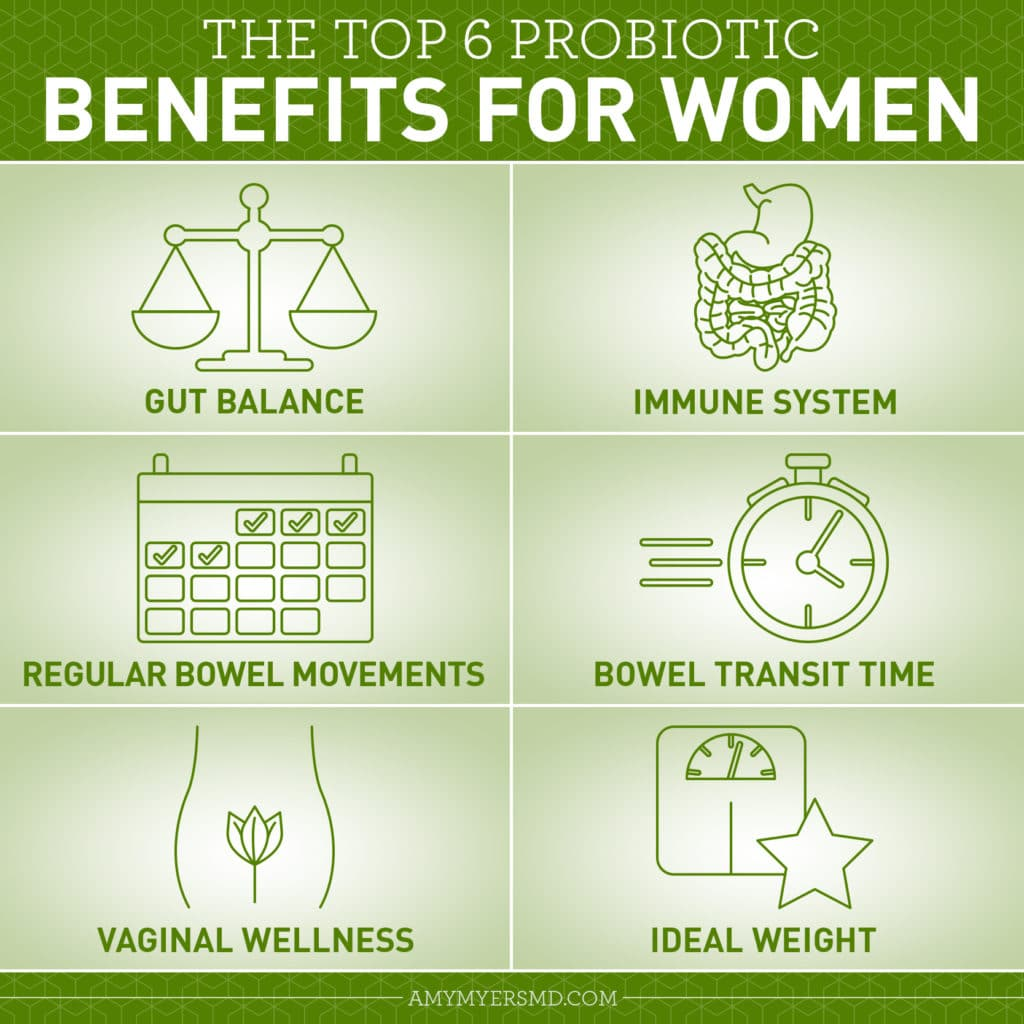 Top 6 Probiotic Benefits for Women - Infographic - Amy Myers MD