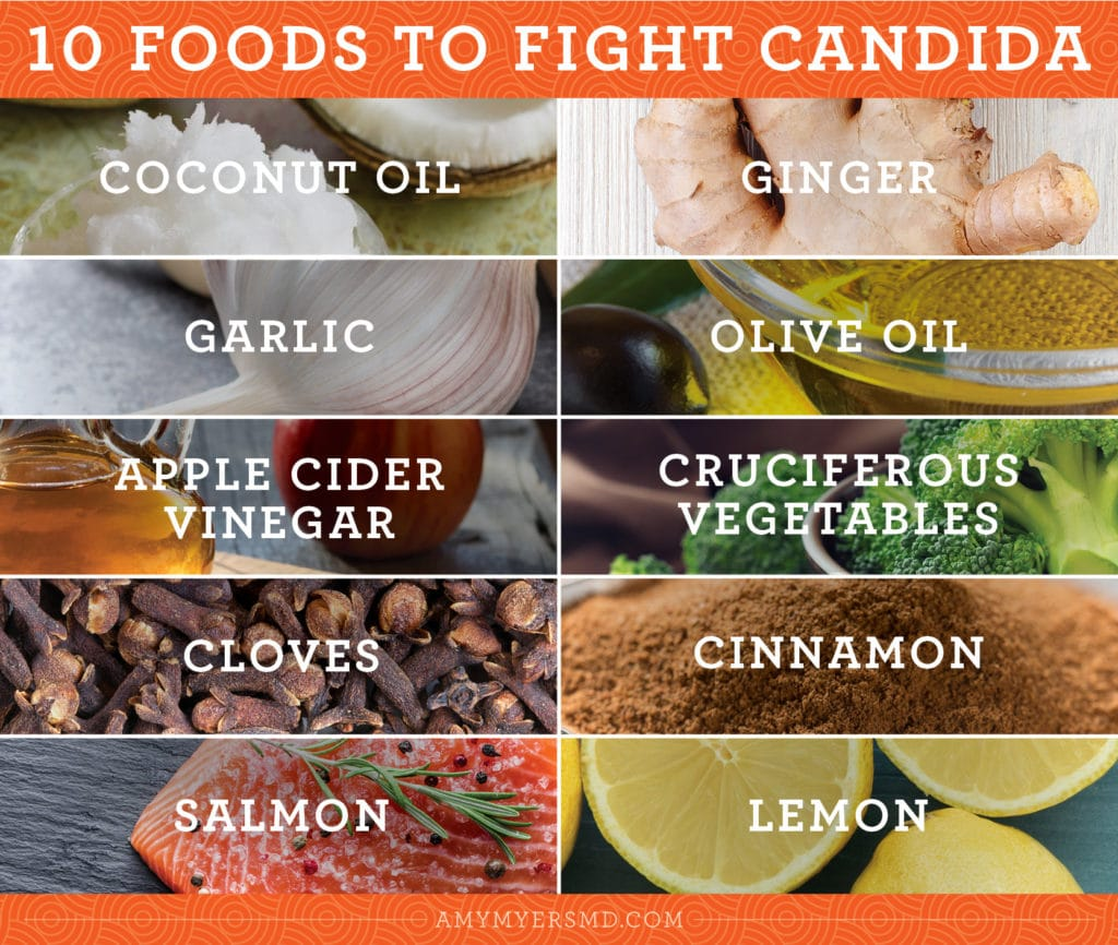 10 Foods to Fight Candida - Infographic - Amy Myers MD