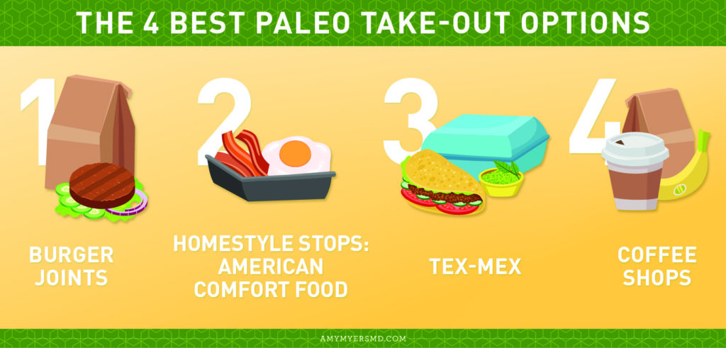 4 Paleo Takeout Options - Infographic - Amy Myers MD