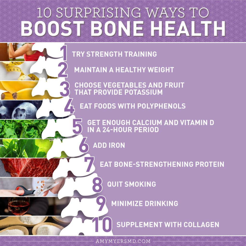 How Can You Increase Bone Health? - Infographic - Amy Myers MD