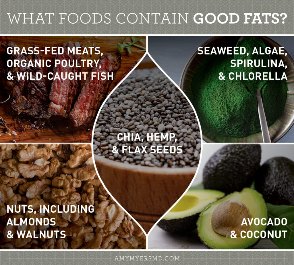 What Foods Contain Good Fats? - Infographic - Amy Myers MD