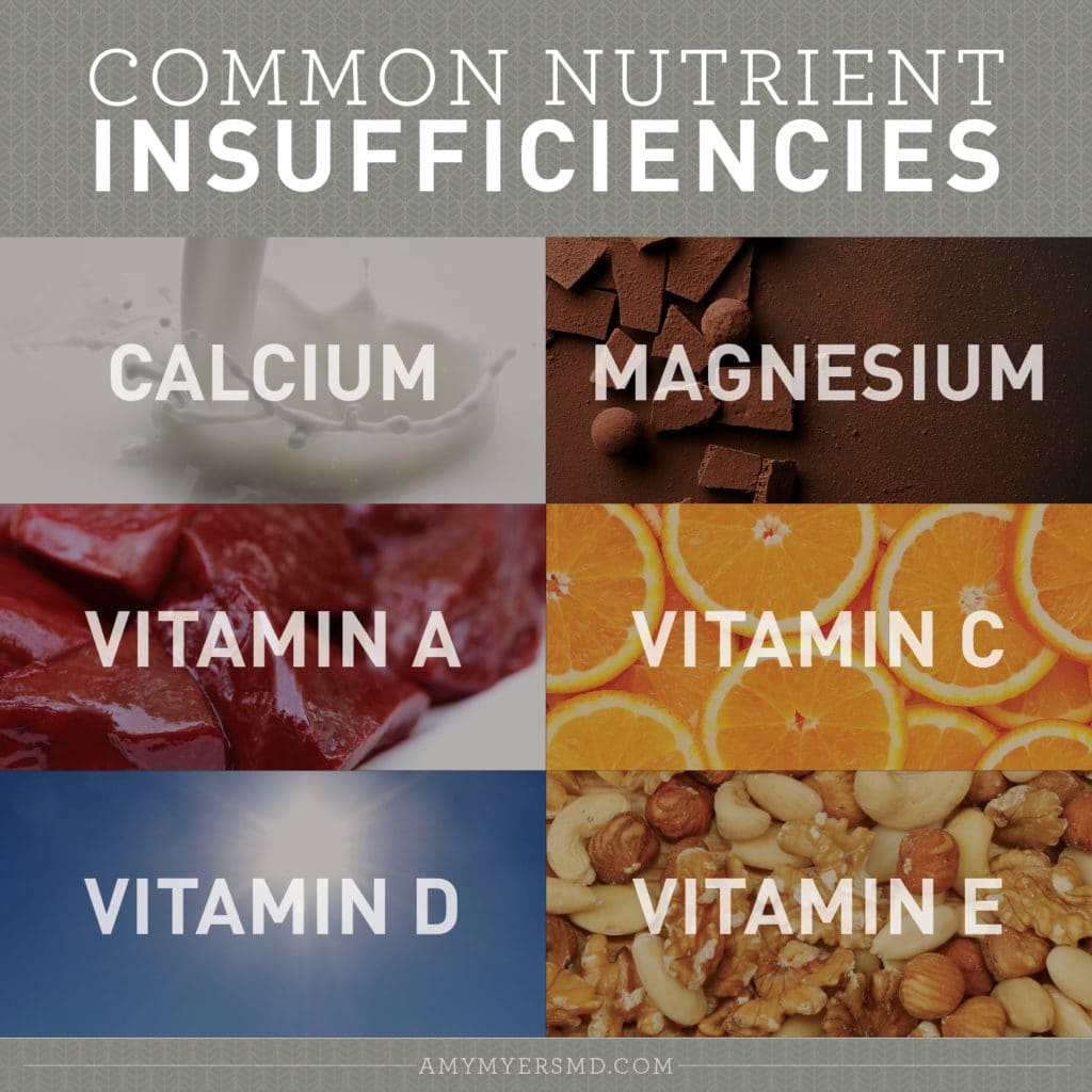 Multivitamins address nutrient insufficiencies - Infographic - Amy Myers MD