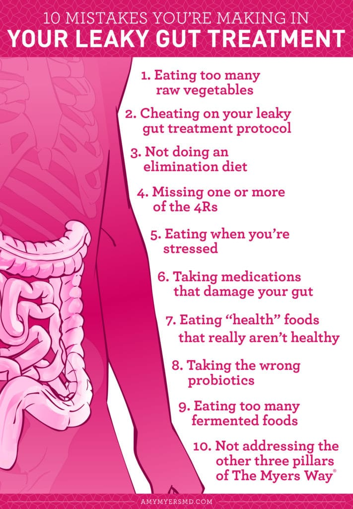 Avoiding These 10 Mistakes in Your Leaky Gut Treatment - Infographic - Amy Myers MD®