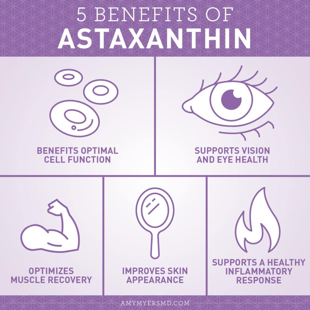5 Benefits of Astaxanthin - Infographic Image - Amy Myers MD®
