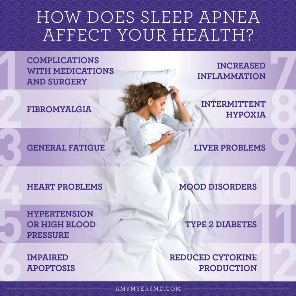 How Does Sleep Apnea Affect Your Health? - Infographic - Amy Myers Md®
