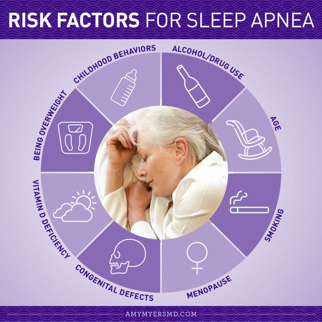 Risk Factors for Sleep Apnea - Infographic - Amy Myers MD