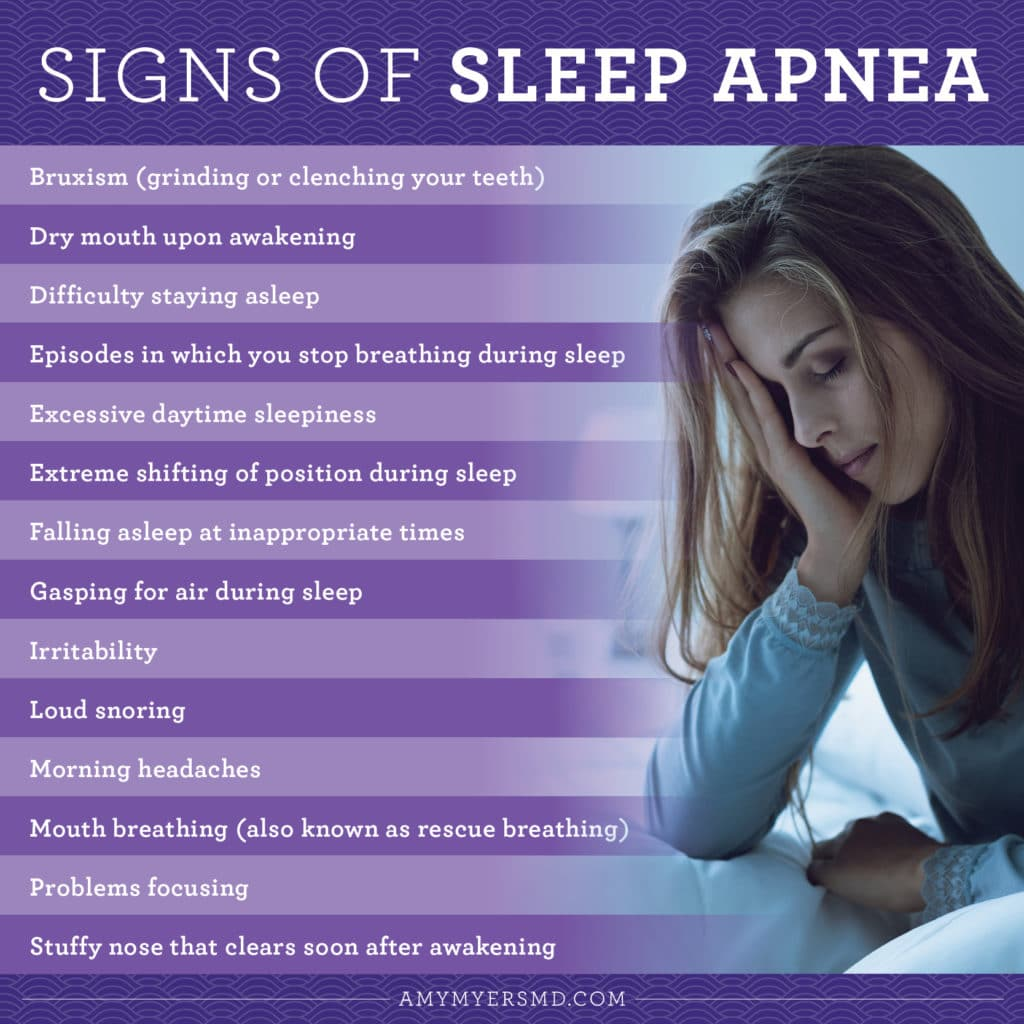 Signs of Sleep Apnea - Infographic - Amy Myers MD®