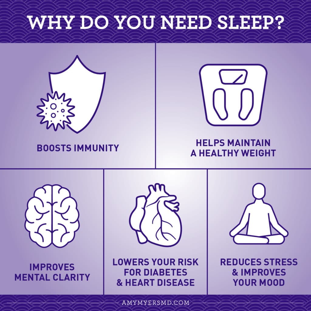Why Do You Need Sleep? - Infographic - Amy Myers MD®