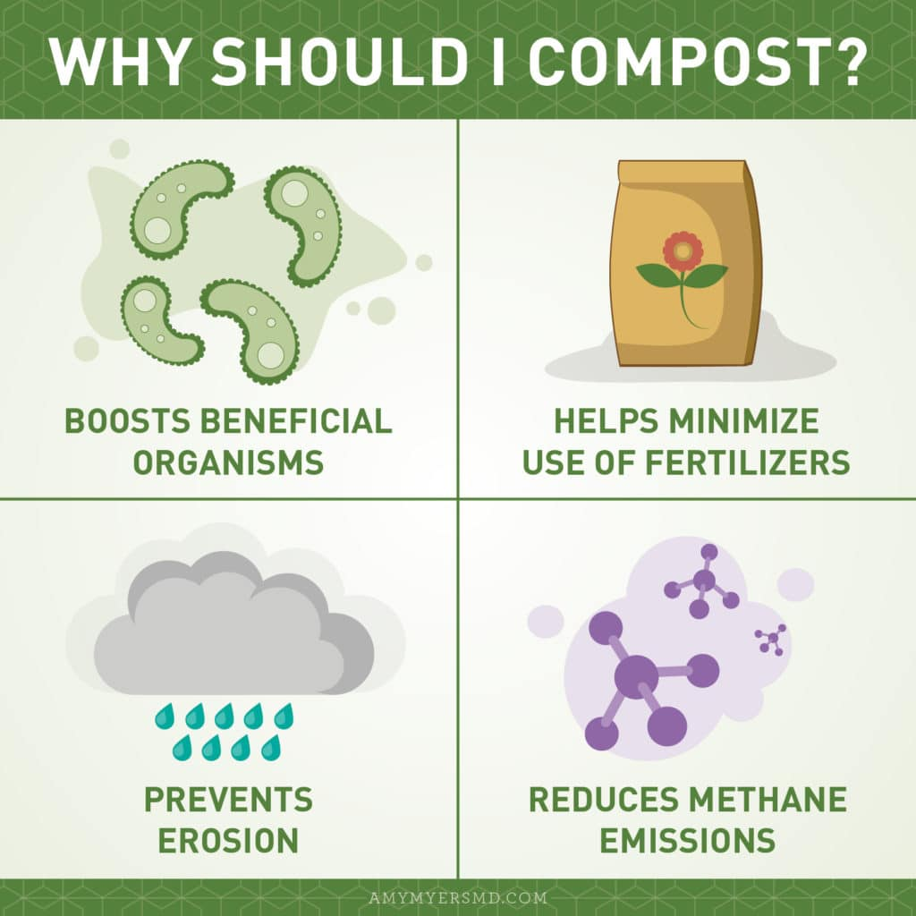 What Are the Benefits of Composting? - Infographic - Amy Myers MD®