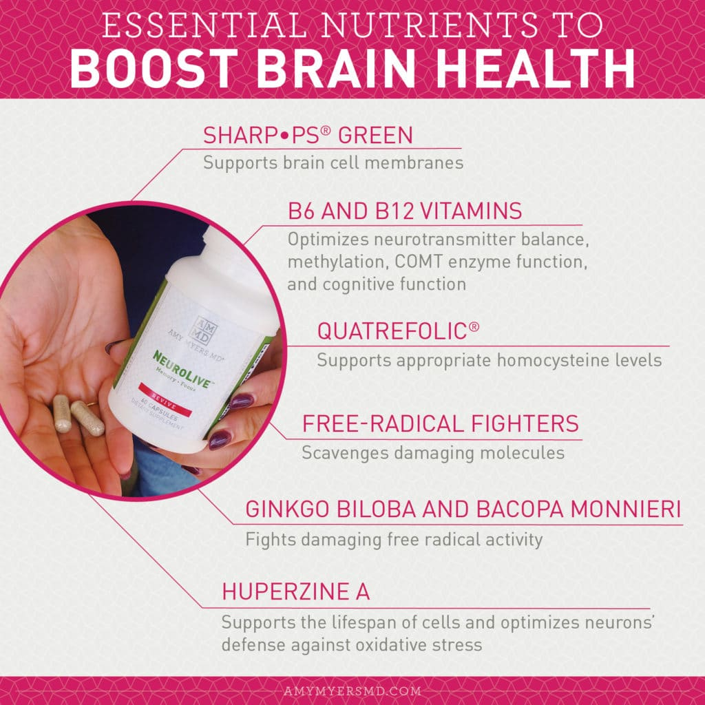 Essential Nutrients to Boost Brain Health - Infographic - Amy Myers MD®