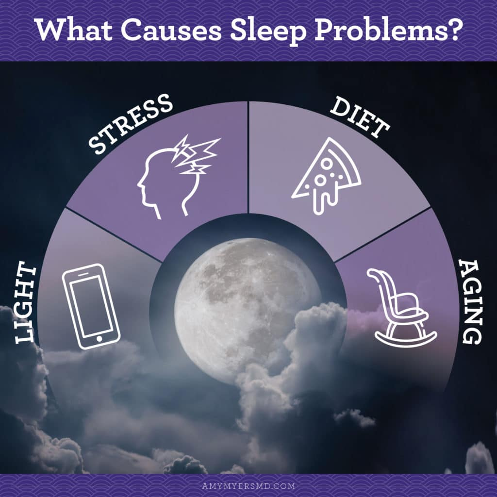 What Causes Sleep Problems? - Infographic - Amy Myers MD®