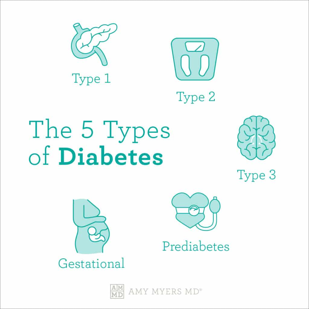 The 5 Types of Diabetes - Type 1, Type 2, Type 3, Prediabetes, Gestational Diabetes - Infographic - Amy Myers MD®