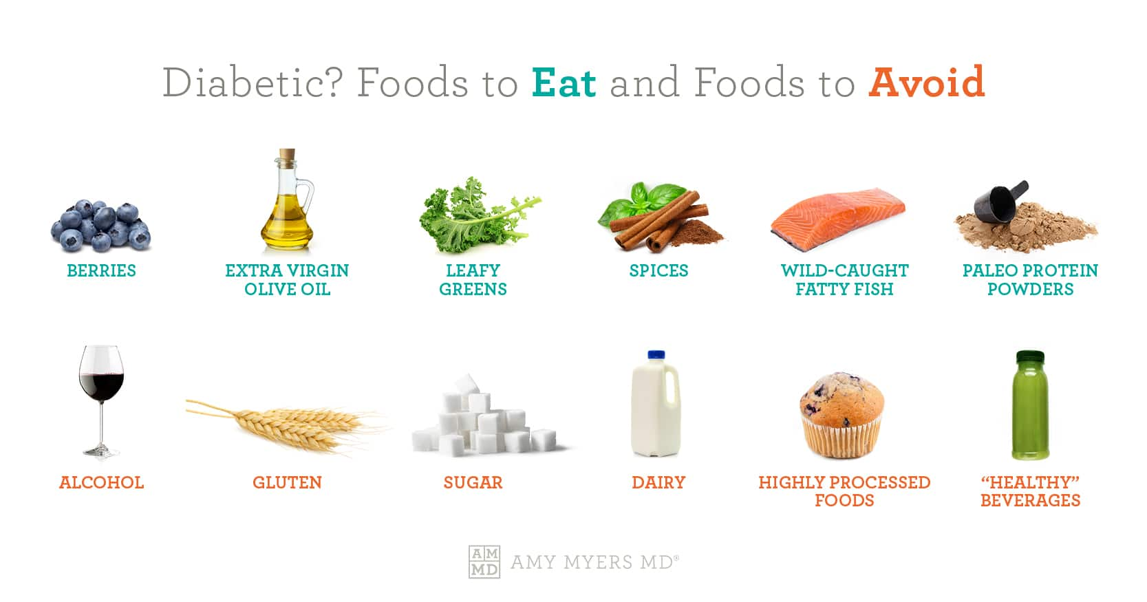 Foods to Eat and Foods to Avoid for Diabetics - Infographic - Amy Myers MD®