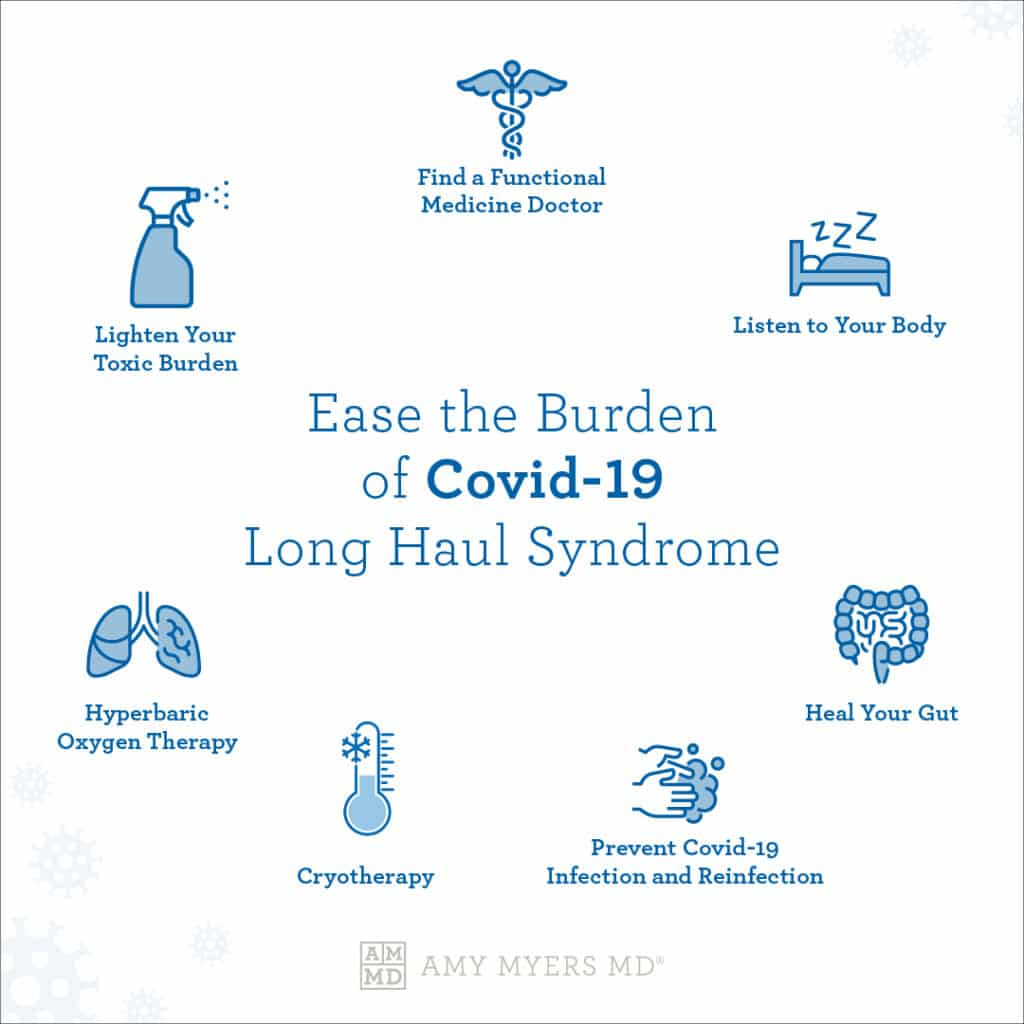 What you can do about Covid-10 Long Haul