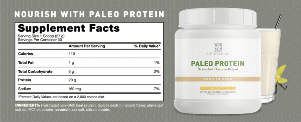 Paleo Protein Facts