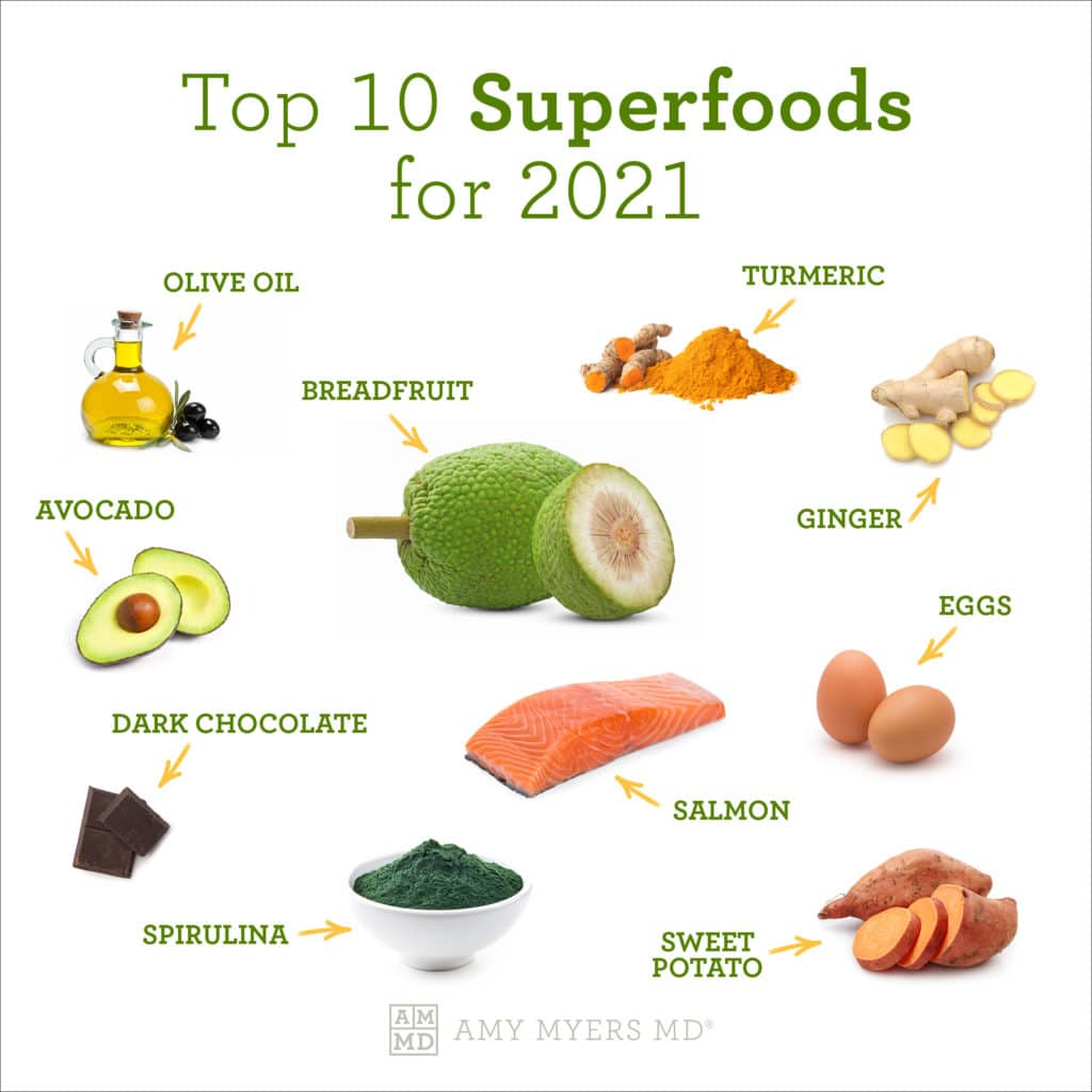 Top Ten Superfoods for 2021 - Infographic - Amy Myers MD®