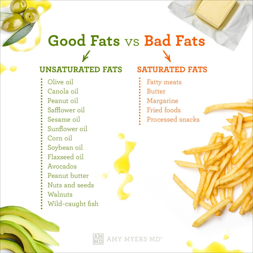 Good or Healthy Unsaturated Fats Vs. Bad Saturated Fats - Infographic - Amy Myers MD®
