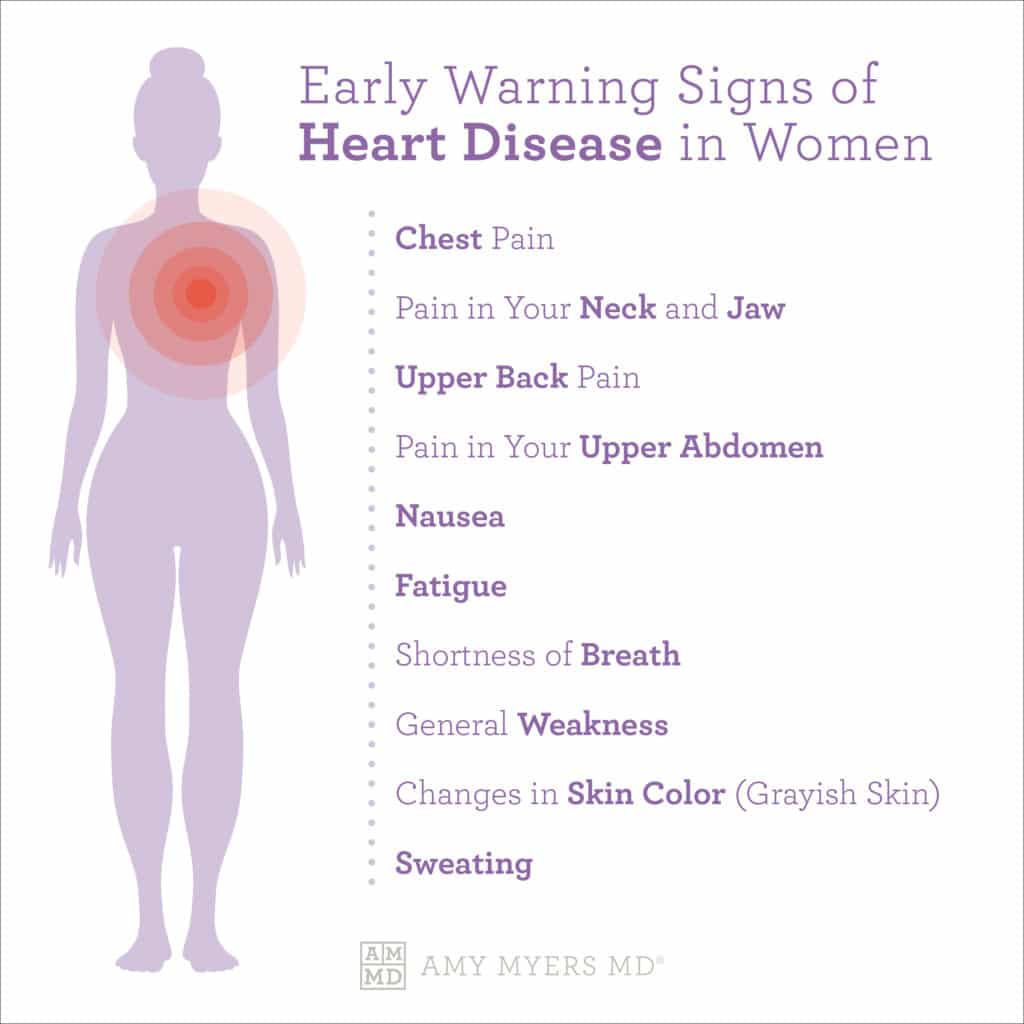 Early Warning Signs Of Heart Disease In Women - Infographics - Amy Myers MD®